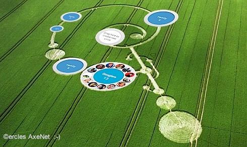 Crop circle par Google :-)